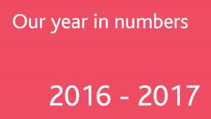 Our year in numbers 2016-2017