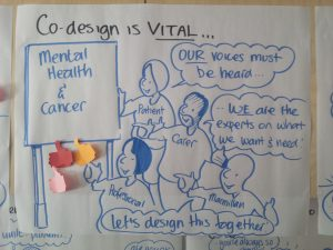 research-image-codesign-is-vital